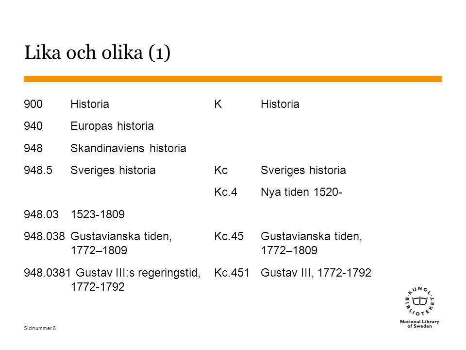 Sidnummer 6 Lika och olika (1) 900 Historia 940 Europas historia 948 Skandinaviens historia 948.5 Sveriges historia 948.03 1523-1809 948.038 Gustavian
