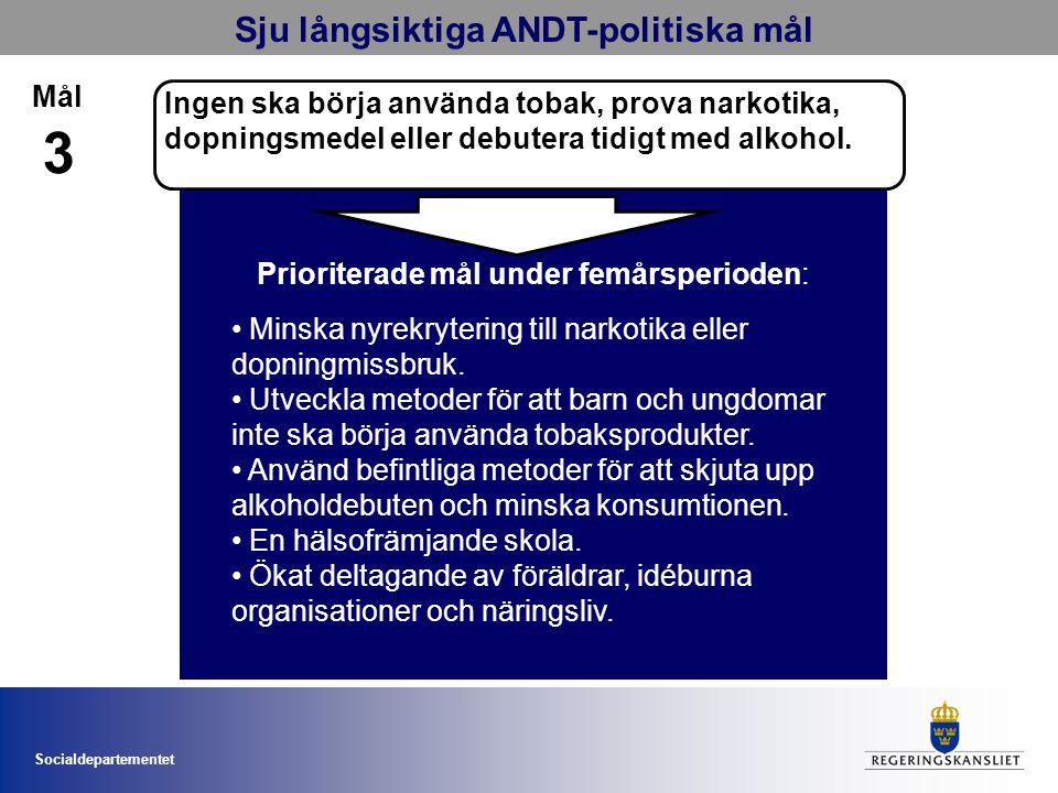 Socialdepartementet Minska nyrekrytering till narkotika eller dopningmissbruk. Utveckla metoder för att barn och ungdomar inte ska börja använda tobak