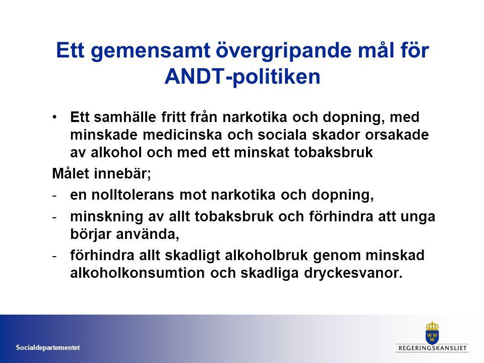 Ett gemensamt övergripande mål för ANDT-politiken Ett samhälle fritt från narkotika och dopning, med minskade medicinska och sociala skador orsakade a
