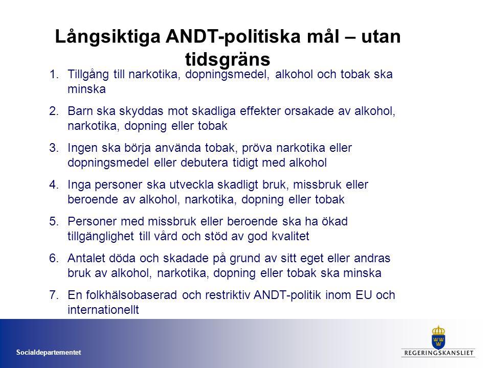 Socialdepartementet Långsiktiga ANDT-politiska mål – utan tidsgräns 1.Tillgång till narkotika, dopningsmedel, alkohol och tobak ska minska 2.Barn ska