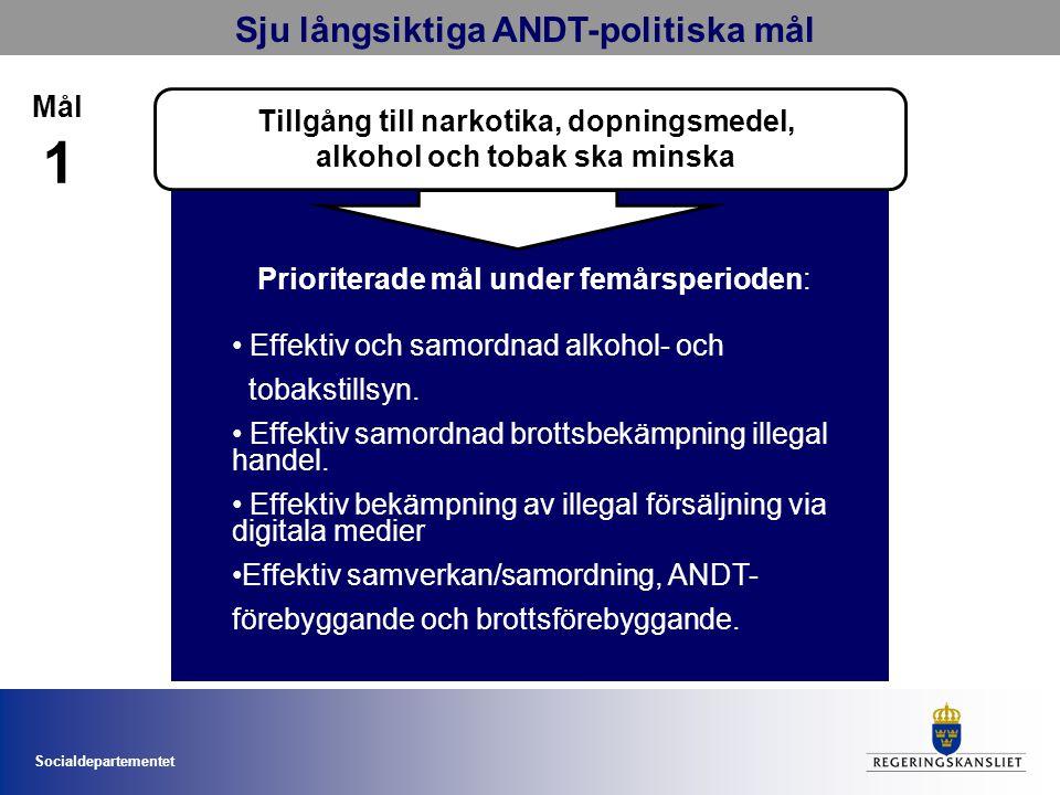 Socialdepartementet Effektiv och samordnad alkohol- och tobakstillsyn. Effektiv samordnad brottsbekämpning illegal handel. Effektiv bekämpning av ille