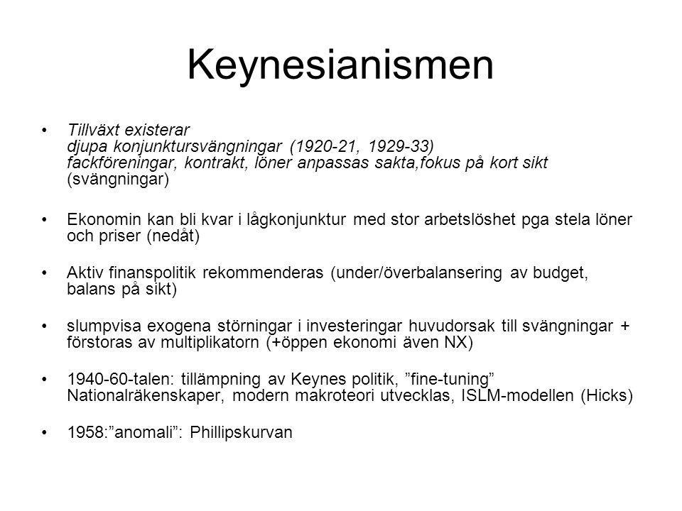 Keynesianismen Tillväxt existerar djupa konjunktursvängningar (1920-21, 1929-33) fackföreningar, kontrakt, löner anpassas sakta,fokus på kort sikt (sv