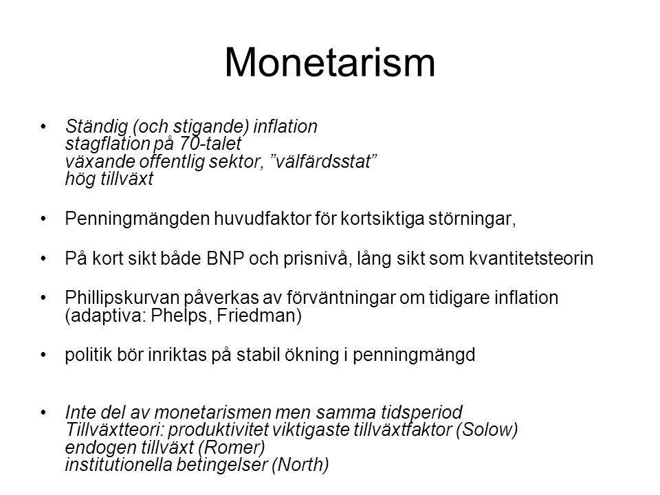 """Monetarism Ständig (och stigande) inflation stagflation på 70-talet växande offentlig sektor, """"välfärdsstat"""" hög tillväxt Penningmängden huvudfaktor f"""