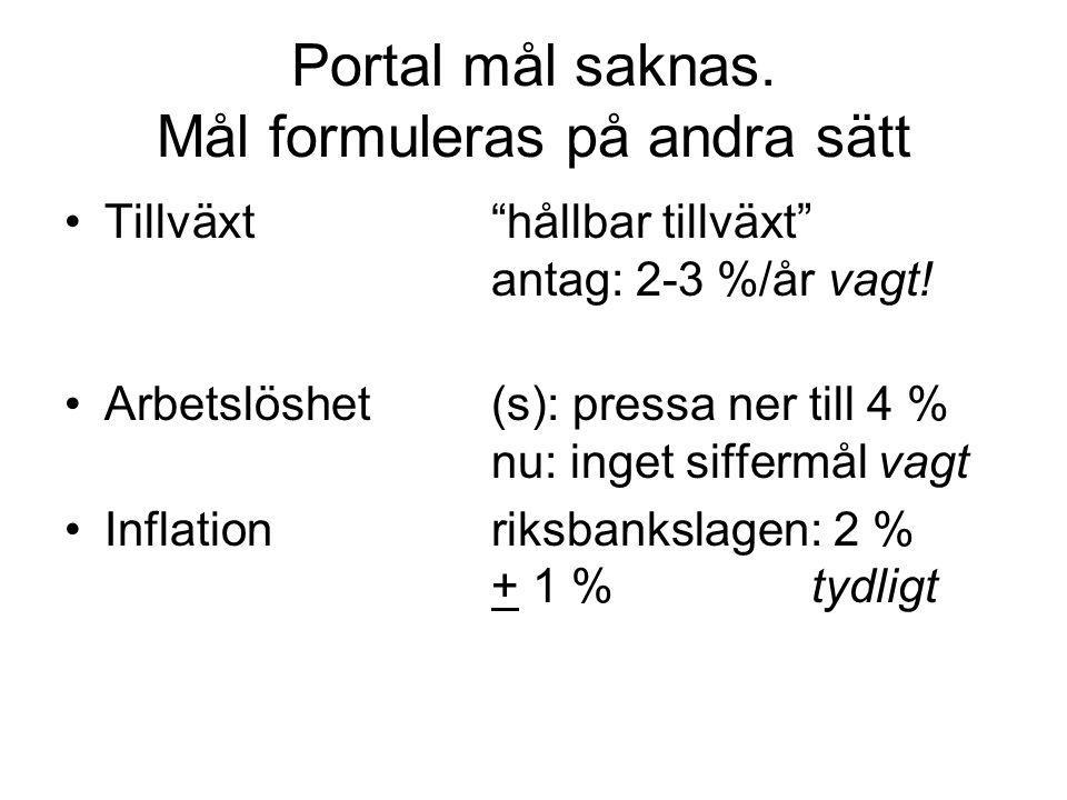 """Portal mål saknas. Mål formuleras på andra sätt Tillväxt""""hållbar tillväxt"""" antag: 2-3 %/år vagt! Arbetslöshet(s): pressa ner till 4 % nu: inget siffer"""
