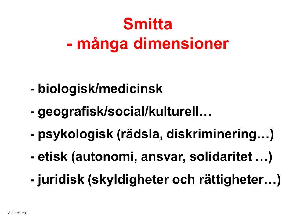 A Lindberg - biologisk/medicinsk - geografisk/social/kulturell… - psykologisk (rädsla, diskriminering…) - etisk (autonomi, ansvar, solidaritet …) - ju