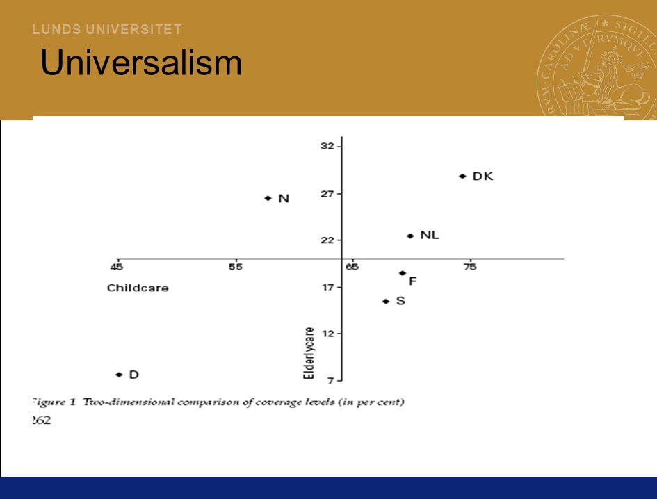 L U N D S U N I V E R S I T E T Universalism