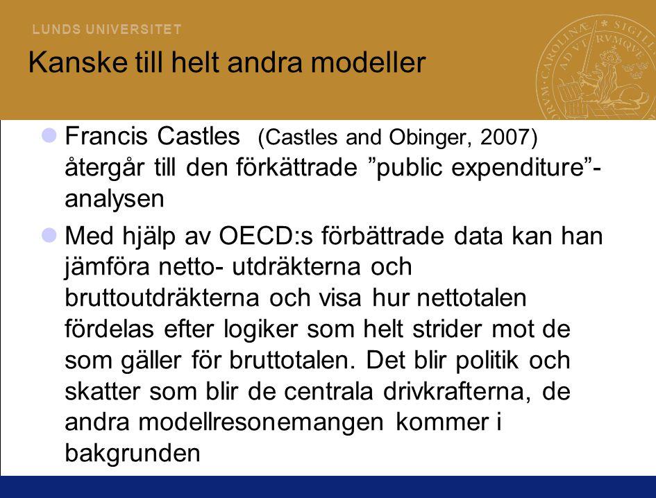 L U N D S U N I V E R S I T E T Kanske till helt andra modeller Francis Castles (Castles and Obinger, 2007) återgår till den förkättrade public expenditure - analysen Med hjälp av OECD:s förbättrade data kan han jämföra netto- utdräkterna och bruttoutdräkterna och visa hur nettotalen fördelas efter logiker som helt strider mot de som gäller för bruttotalen.