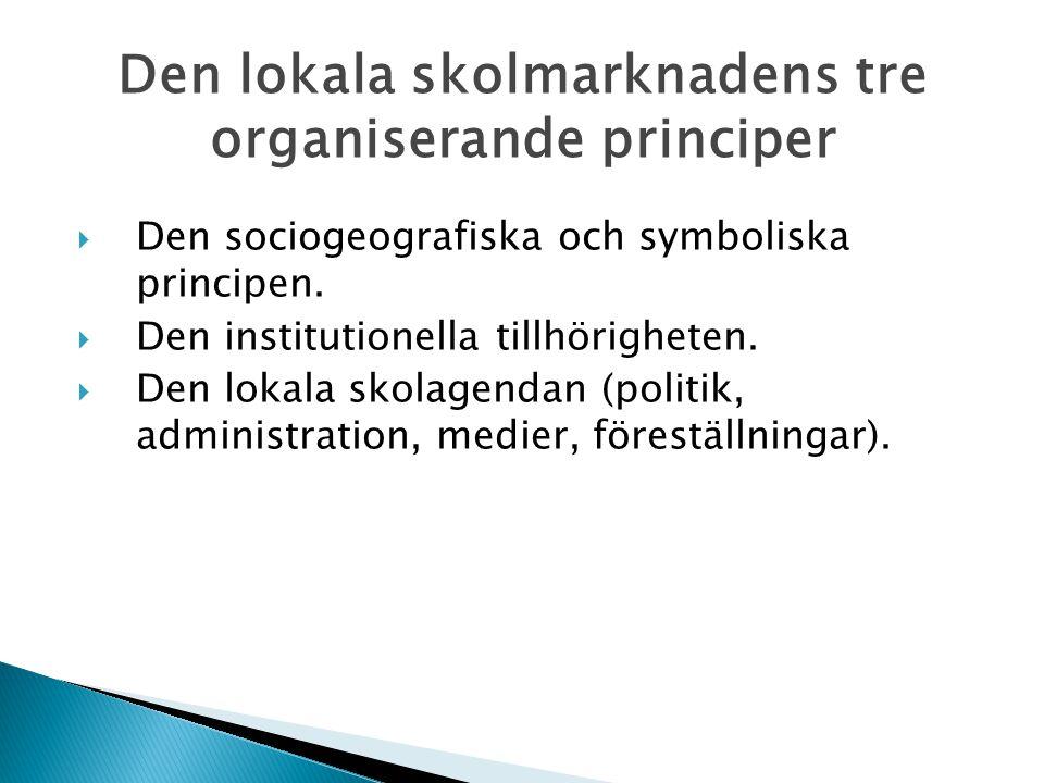  Den sociogeografiska och symboliska principen.  Den institutionella tillhörigheten.  Den lokala skolagendan (politik, administration, medier, före