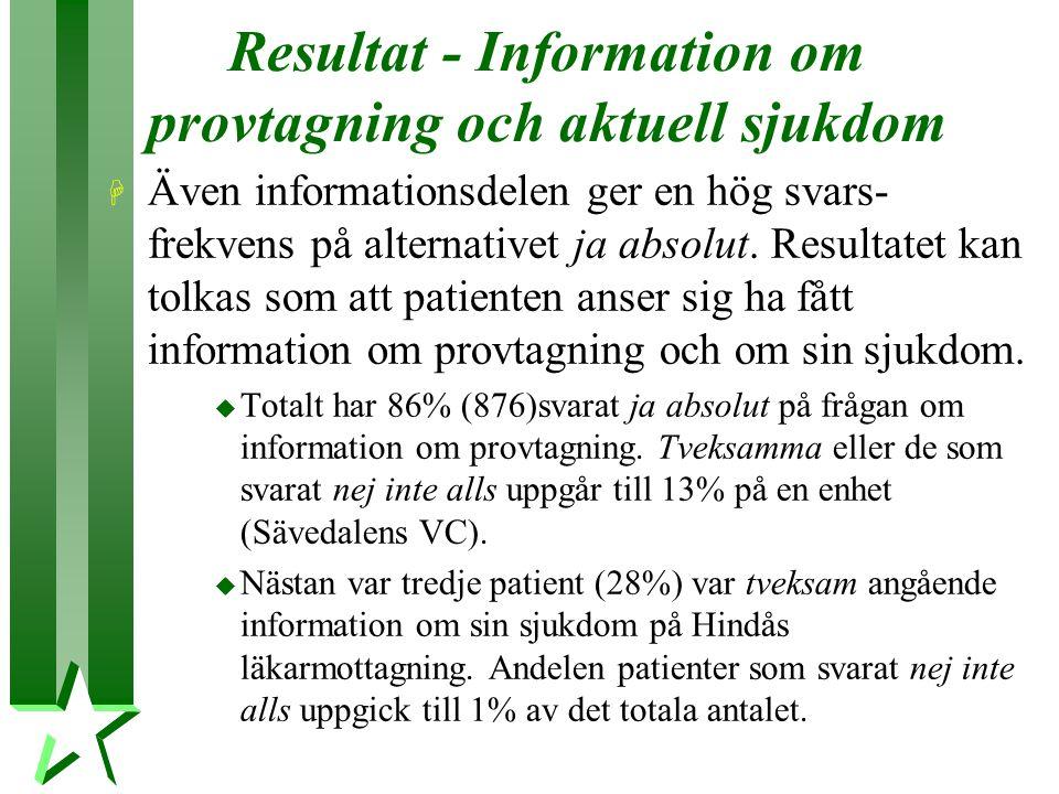 Resultat - Information om provtagning och aktuell sjukdom H Även informationsdelen ger en hög svars- frekvens på alternativet ja absolut.