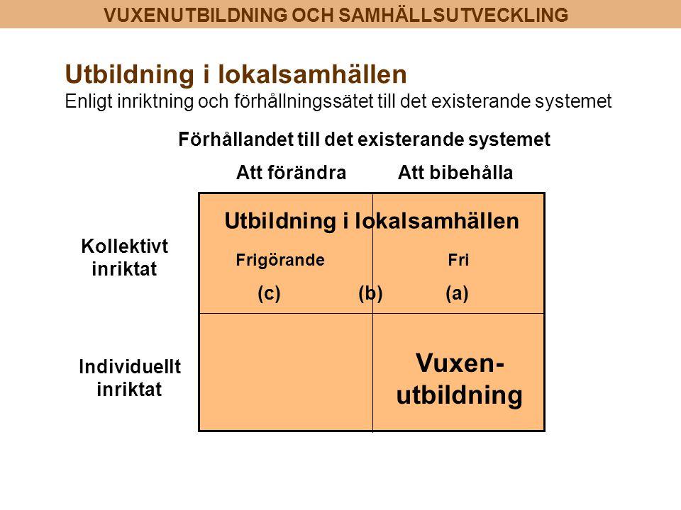 Kollektivt inriktat Individuellt inriktat Förhållandet till det existerande systemet Att bibehållaAtt förändra Vuxen- utbildning Utbildning i lokalsam