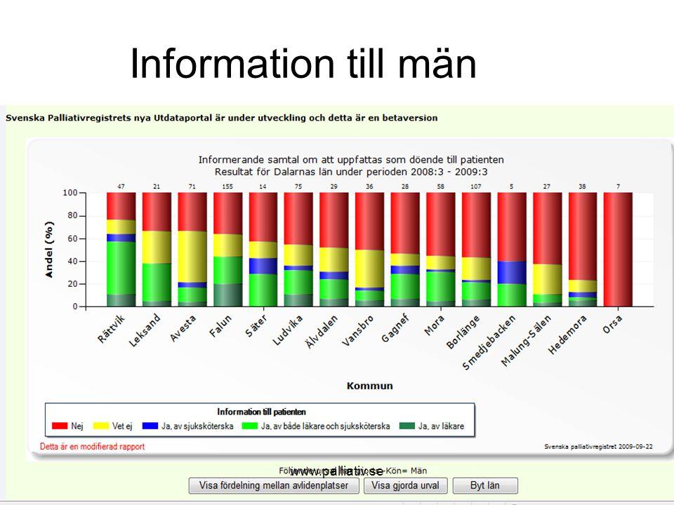 12 Information till män www.palliativ.se