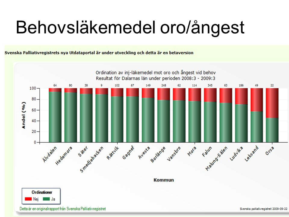 16 Behovsläkemedel oro/ångest www.palliativ.se