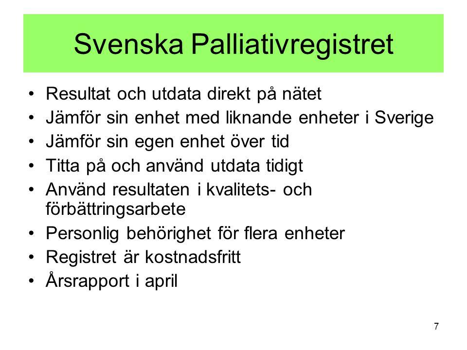 Svenska Palliativregistret Resultat och utdata direkt på nätet Jämför sin enhet med liknande enheter i Sverige Jämför sin egen enhet över tid Titta på
