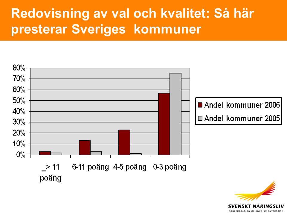Redovisning av val och kvalitet: Så här presterar Sveriges kommuner