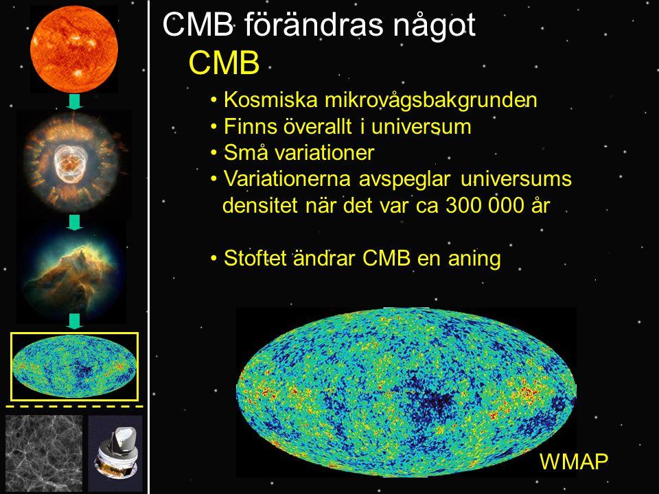 CMB förändras något CMB Kosmiska mikrovågsbakgrunden Finns överallt i universum Små variationer Variationerna avspeglar universums densitet när det var ca 300 000 år Stoftet ändrar CMB en aning WMAP