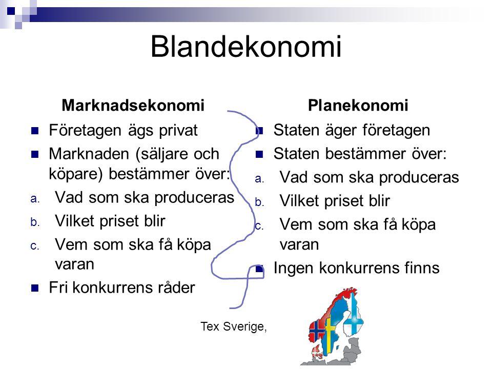 Blandekonomi Marknadsekonomi Företagen ägs privat Marknaden (säljare och köpare) bestämmer över: a. Vad som ska produceras b. Vilket priset blir c. Ve