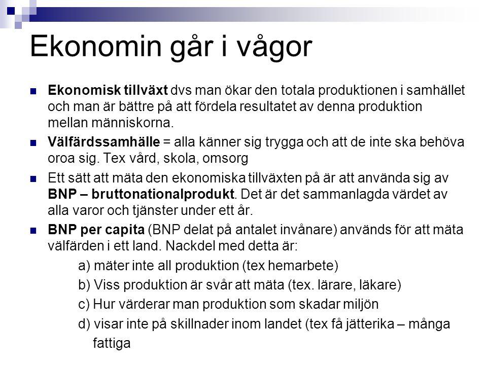 Ekonomin går i vågor Ekonomisk tillväxt dvs man ökar den totala produktionen i samhället och man är bättre på att fördela resultatet av denna produkti