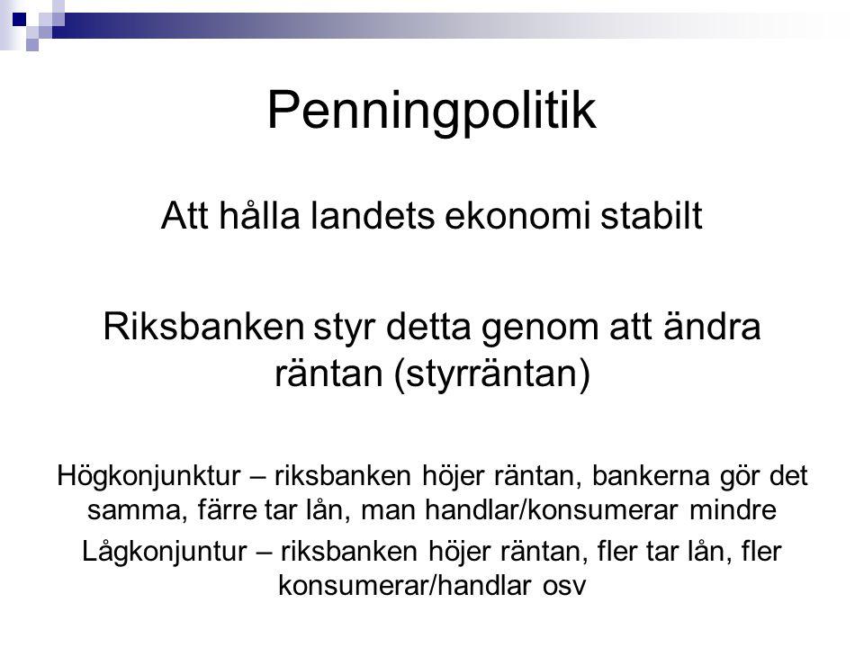 Penningpolitik Att hålla landets ekonomi stabilt Riksbanken styr detta genom att ändra räntan (styrräntan) Högkonjunktur – riksbanken höjer räntan, ba