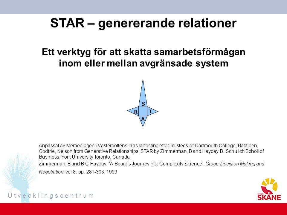 U t v e c k l i n g s c e n t r u m STAR – genererande relationer Ett verktyg för att skatta samarbetsförmågan inom eller mellan avgränsade system Anp
