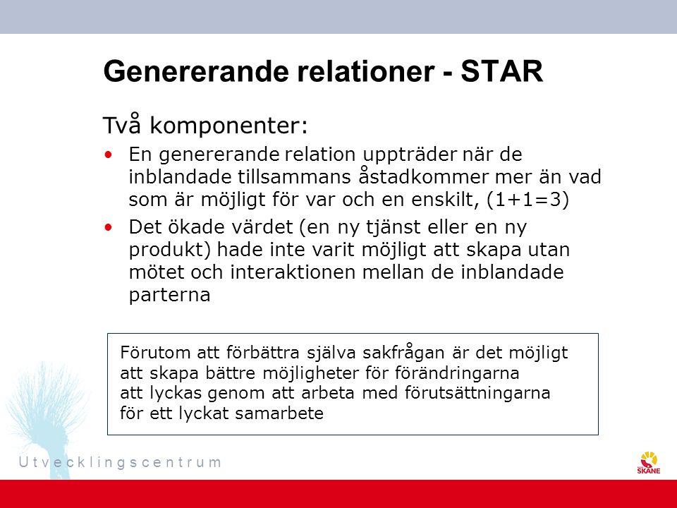 U t v e c k l i n g s c e n t r u m Genererande relationer - STAR Två komponenter: En genererande relation uppträder när de inblandade tillsammans åst