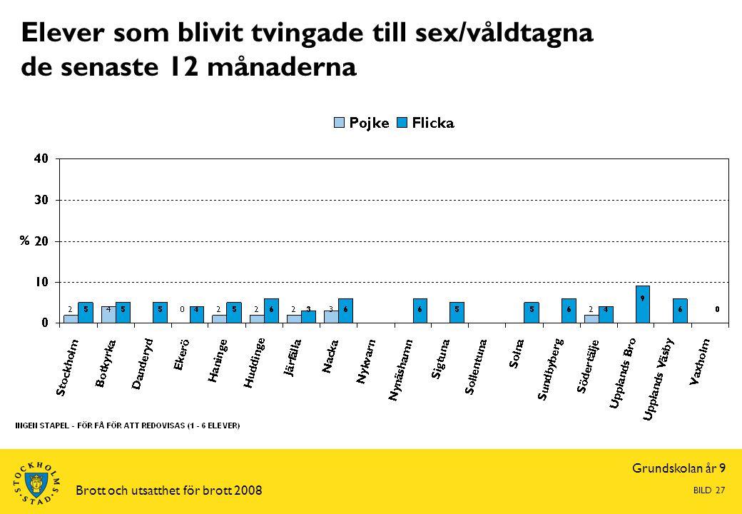 Grundskolan år 9 Brott och utsatthet för brott 2008 BILD 27 Elever som blivit tvingade till sex/våldtagna de senaste 12 månaderna