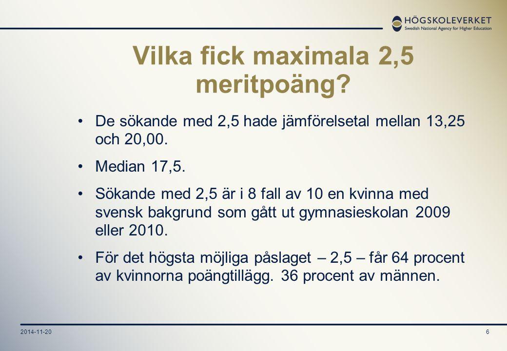 2014-11-206 Vilka fick maximala 2,5 meritpoäng.