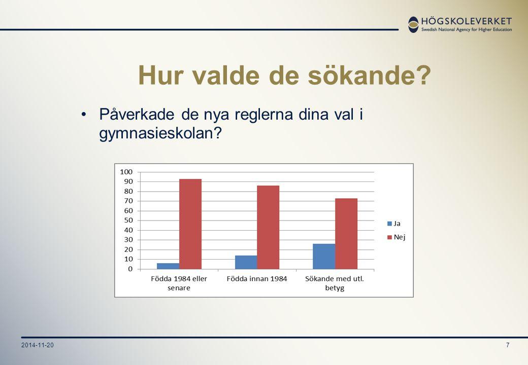 2014-11-208 Yngre valde enligt reglerna