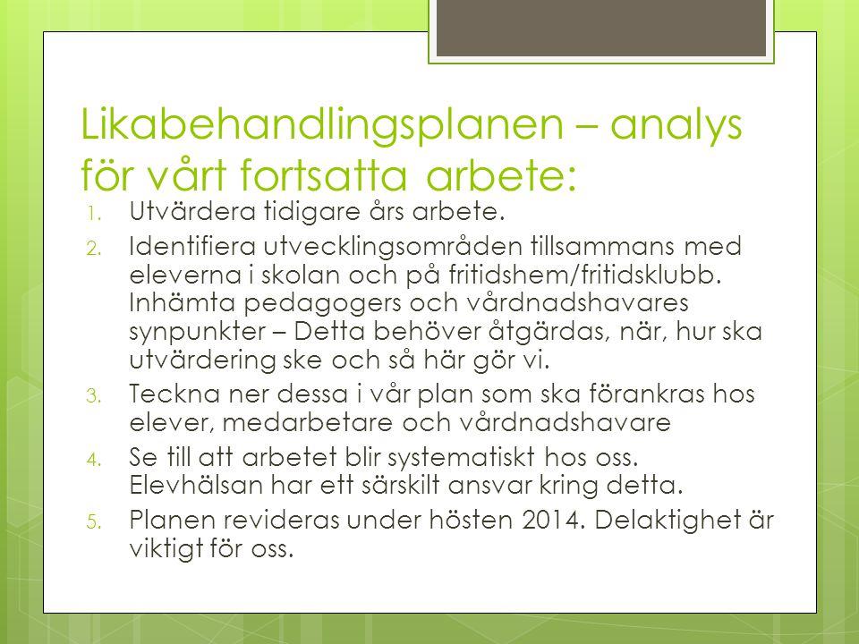 Likabehandlingsplanen – analys för vårt fortsatta arbete: 1. Utvärdera tidigare års arbete. 2. Identifiera utvecklingsområden tillsammans med eleverna