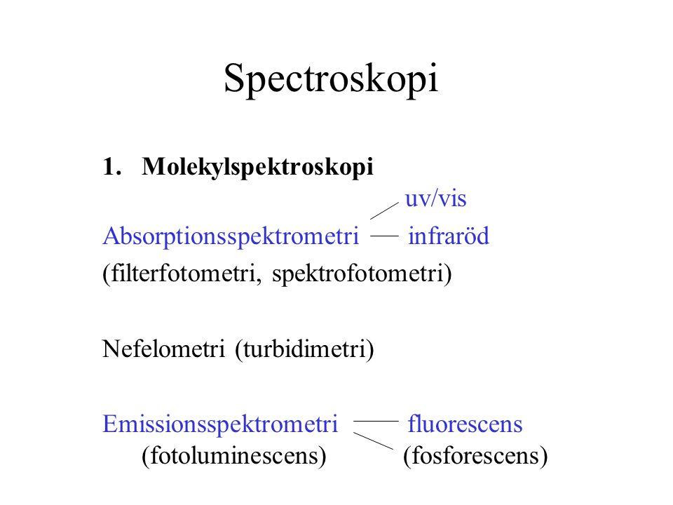 Spectroskopi 1.Molekylspektroskopi uv/vis Absorptionsspektrometri infraröd (filterfotometri, spektrofotometri) Nefelometri (turbidimetri) Emissionsspe