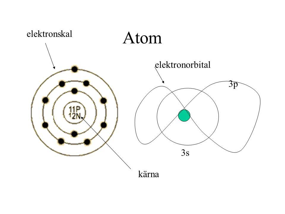 Atom 3s 3p elektronorbital kärna elektronskal