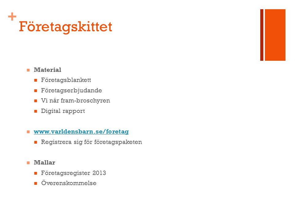 + Företagskittet Material Företagsblankett Företagserbjudande Vi når fram-broschyren Digital rapport www.varldensbarn.se/foretag Registrera sig för företagspaketen Mallar Företagsregister 2013 Överenskommelse
