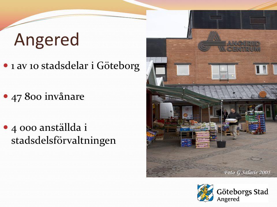 Angered 1 av 10 stadsdelar i Göteborg 47 800 invånare 4 000 anställda i stadsdelsförvaltningen