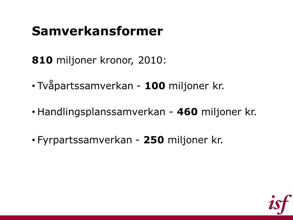 Samverkansformer 810 miljoner kronor, 2010: Tvåpartssamverkan - 100 miljoner kr. Handlingsplanssamverkan - 460 miljoner kr. Fyrpartssamverkan - 250 mi
