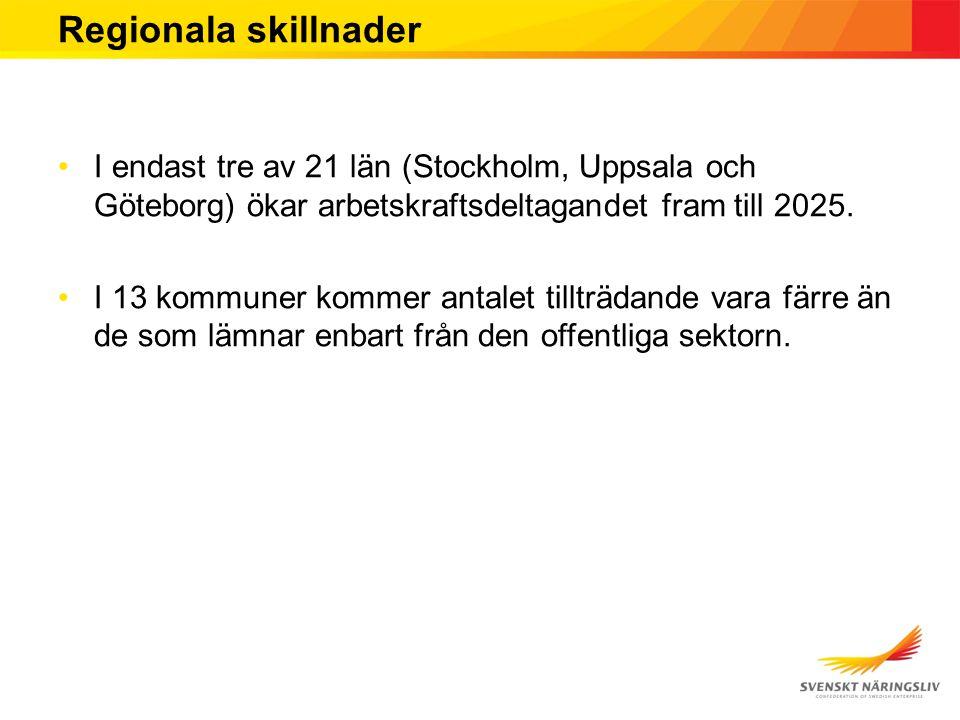 Regionala skillnader I endast tre av 21 län (Stockholm, Uppsala och Göteborg) ökar arbetskraftsdeltagandet fram till 2025.