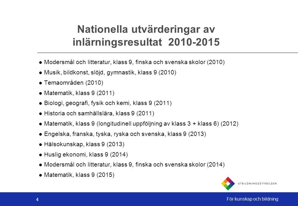 4 För kunskap och bildning Nationella utvärderingar av inlärningsresultat 2010-2015 ● Modersmål och litteratur, klass 9, finska och svenska skolor (20