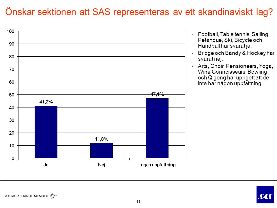 11 Önskar sektionen att SAS representeras av ett skandinaviskt lag.