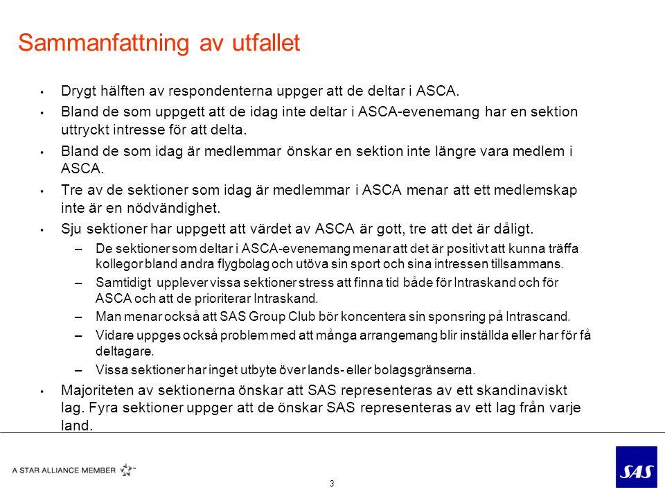 3 Drygt hälften av respondenterna uppger att de deltar i ASCA.