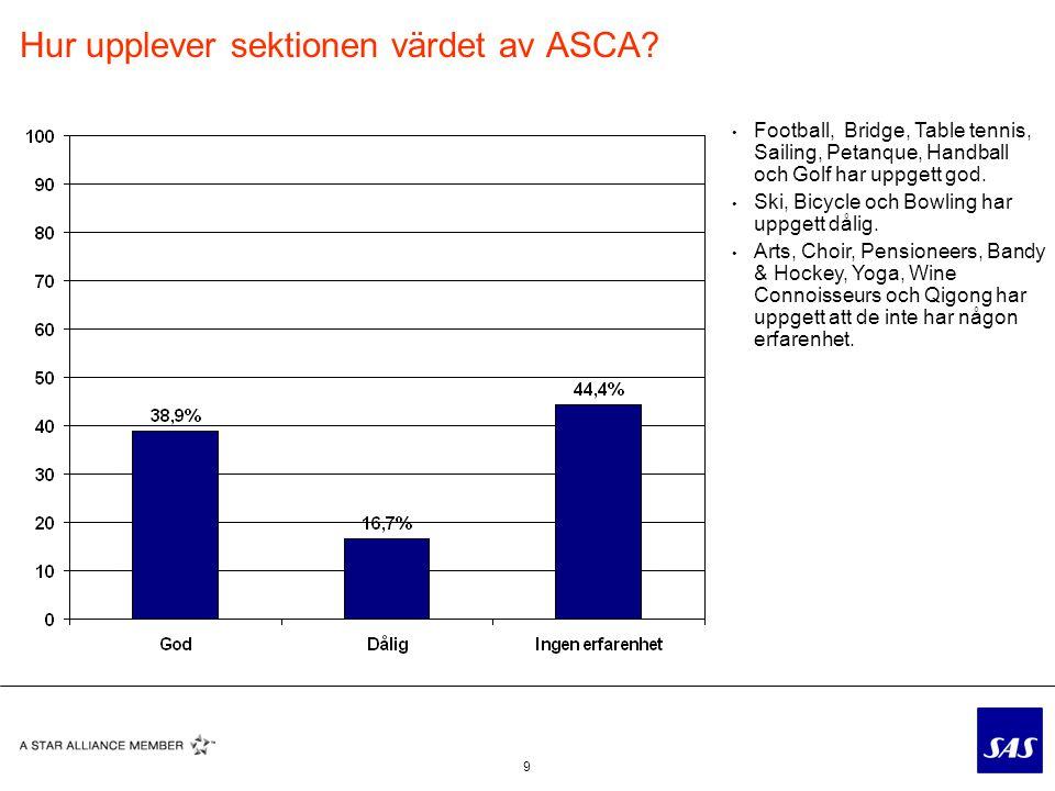 9 Hur upplever sektionen värdet av ASCA.