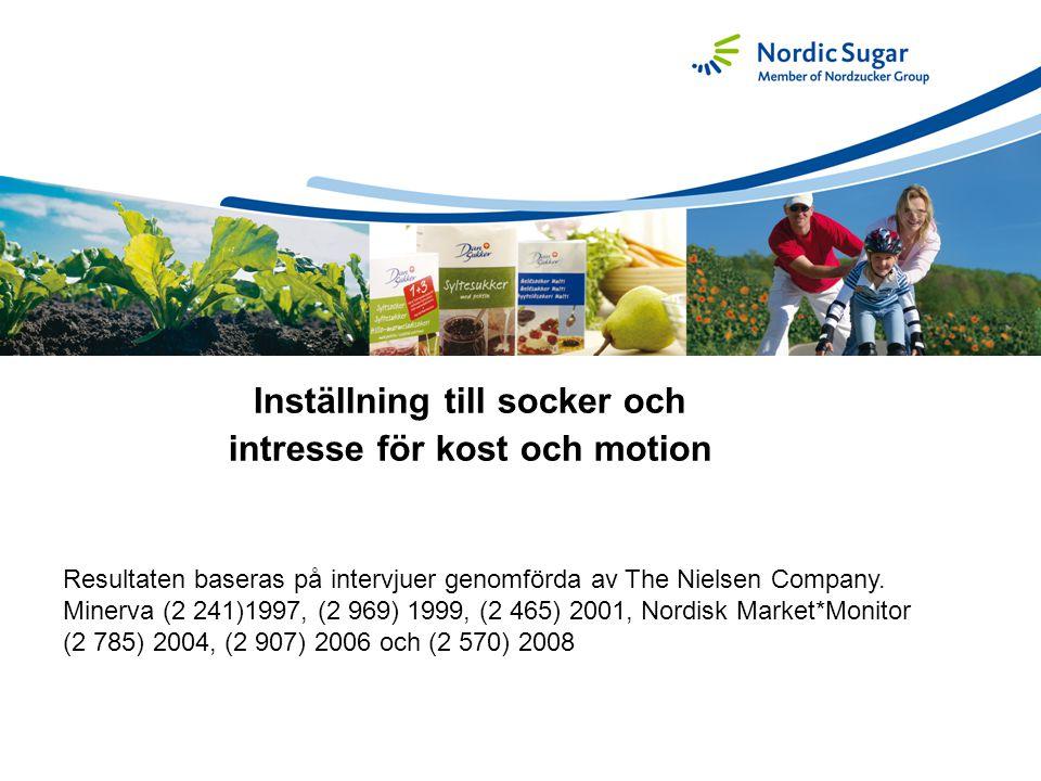 Inställning till socker och intresse för kost och motion Resultaten baseras på intervjuer genomförda av The Nielsen Company.