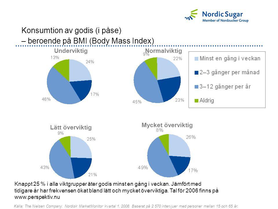 NormalviktigUnderviktig Lätt överviktig Mycket överviktig Konsumtion av godis (i påse) – beroende på BMI (Body Mass Index) Knappt 25 % i alla viktgrupper äter godis minst en gång i veckan.