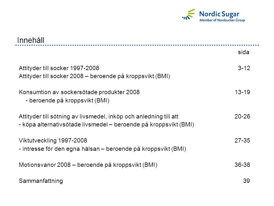 sida Attityder till socker 1997-20083-12 Attityder till socker 2008 – beroende på kroppsvikt (BMI) Konsumtion av sockersötade produkter 2008 13-19 - beroende på kroppsvikt (BMI) Attityder till sötning av livsmedel, inköp och anledning till att 20-26 - köpa alternativsötade livsmedel – beroende på kroppsvikt (BMI) Viktutveckling 1997-2008 27-35 - intresse för den egna hälsan – beroende på kroppsvikt (BMI) Motionsvanor 2008 – beroende på kroppsvikt (BMI) 36-38 Sammanfattning 39 Innehåll