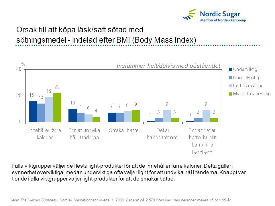 Orsak till att köpa läsk/saft sötad med sötningsmedel - indelad efter BMI (Body Mass Index) % Instämmer helt/delvis med påståendet I alla viktgrupper väljer de flesta light-produkter för att de innehåller färre kalorier.