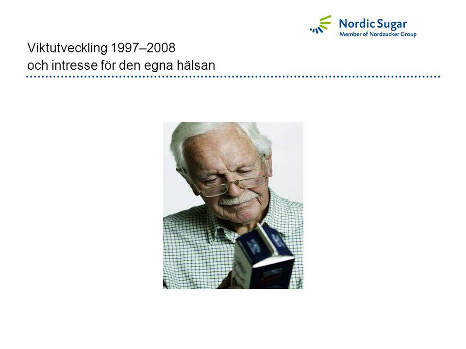 Viktutveckling 1997–2008 och intresse för den egna hälsan