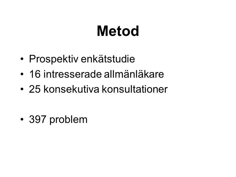 Metod Prospektiv enkätstudie 16 intresserade allmänläkare 25 konsekutiva konsultationer 397 problem