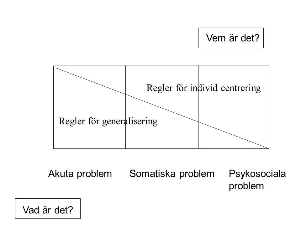 Regler för generalisering Regler för individ centrering Akuta problem Somatiska problemPsykosociala problem Vem är det.