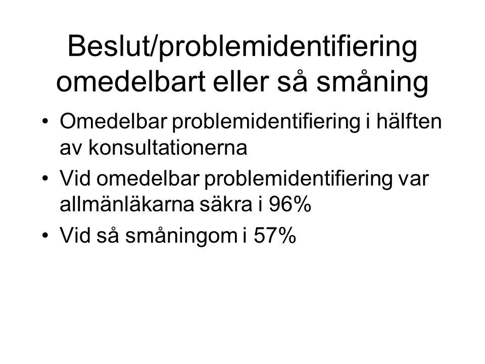 Beslut/problemidentifiering omedelbart eller så småning Omedelbar problemidentifiering i hälften av konsultationerna Vid omedelbar problemidentifiering var allmänläkarna säkra i 96% Vid så småningom i 57%