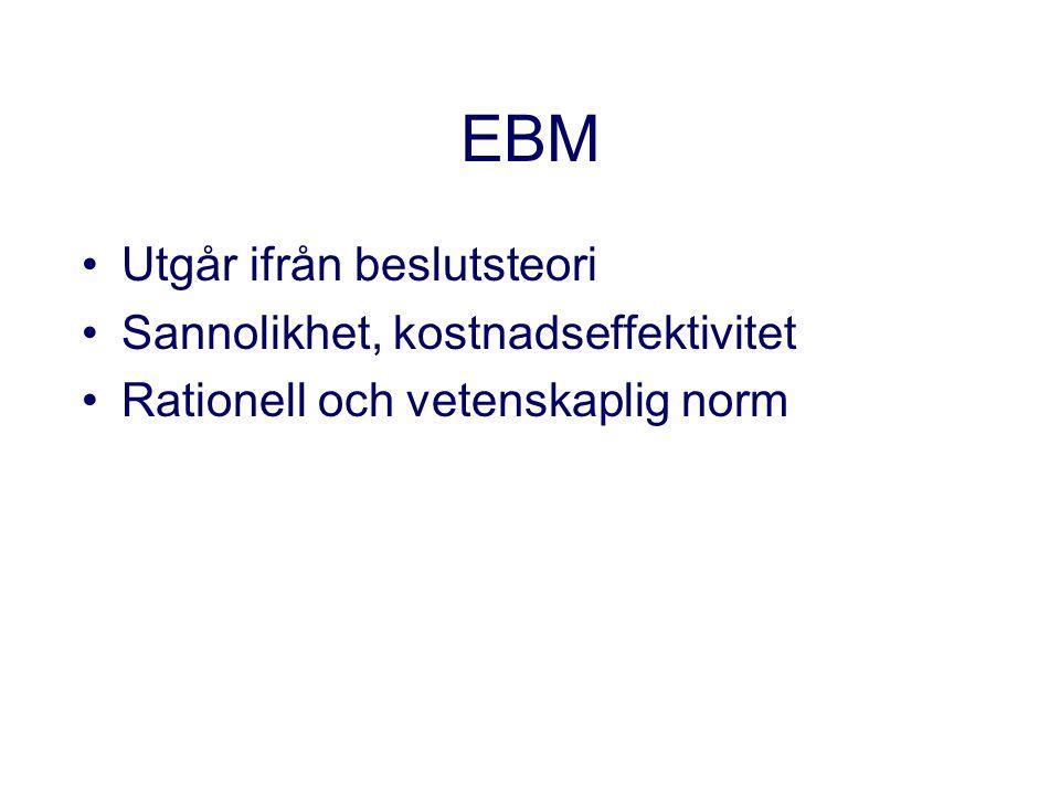 EBM Utgår ifrån beslutsteori Sannolikhet, kostnadseffektivitet Rationell och vetenskaplig norm