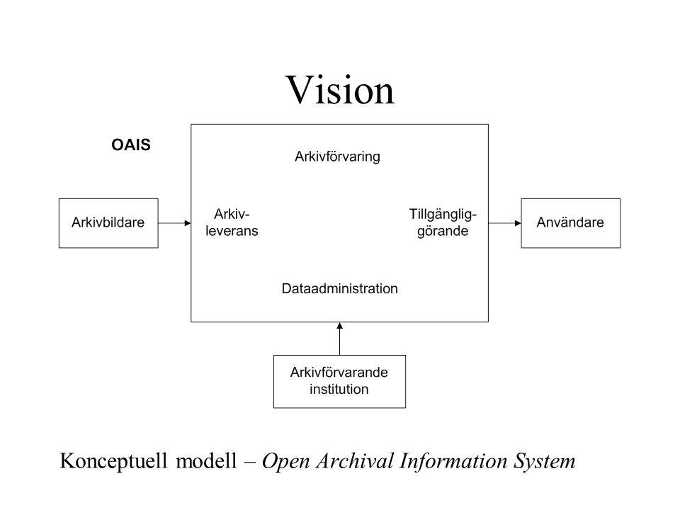 Vision Format för digitala arkivleveranser –XML och emulering –Informationspaket Arkivinformation (EAD/EAC) ExempelExempel Förståelsedokumentation (XHTML/TEI) Dataleverans (ex E-dok) –Leveranskontroll Förvaring och administration av digitala arkiv.