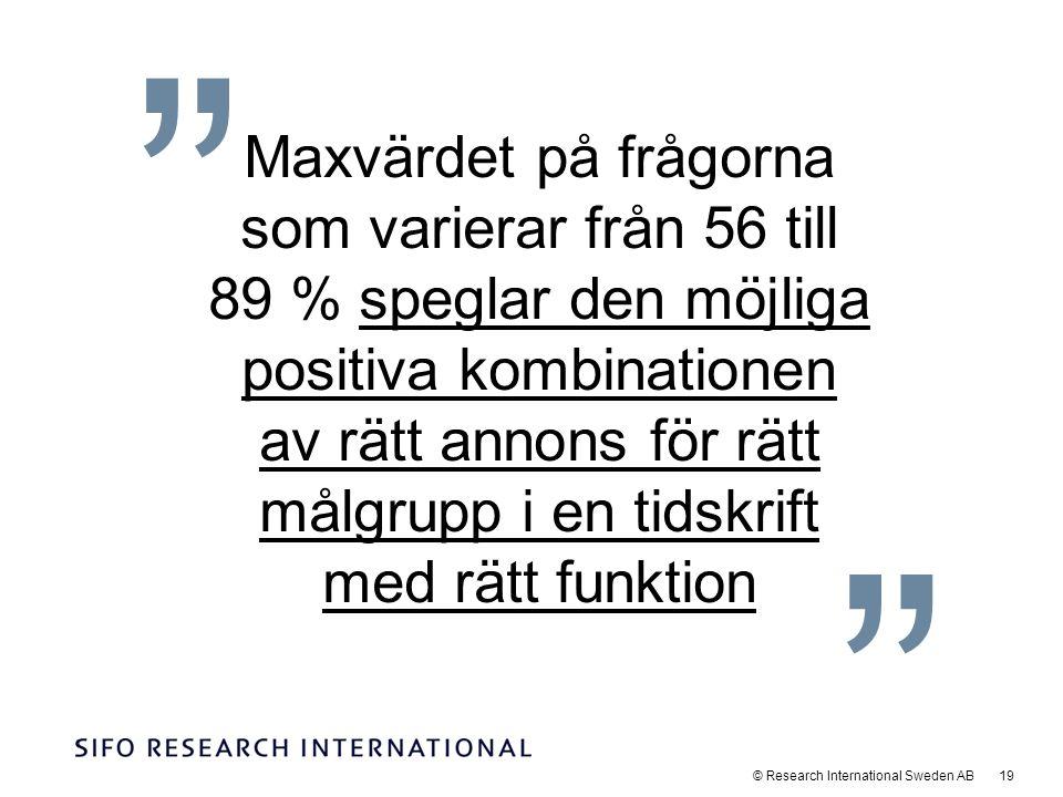 © Research International Sweden AB 19 Maxvärdet på frågorna som varierar från 56 till 89 % speglar den möjliga positiva kombinationen av rätt annons för rätt målgrupp i en tidskrift med rätt funktion