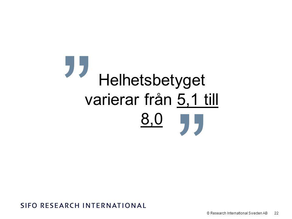 © Research International Sweden AB 22 Helhetsbetyget varierar från 5,1 till 8,0